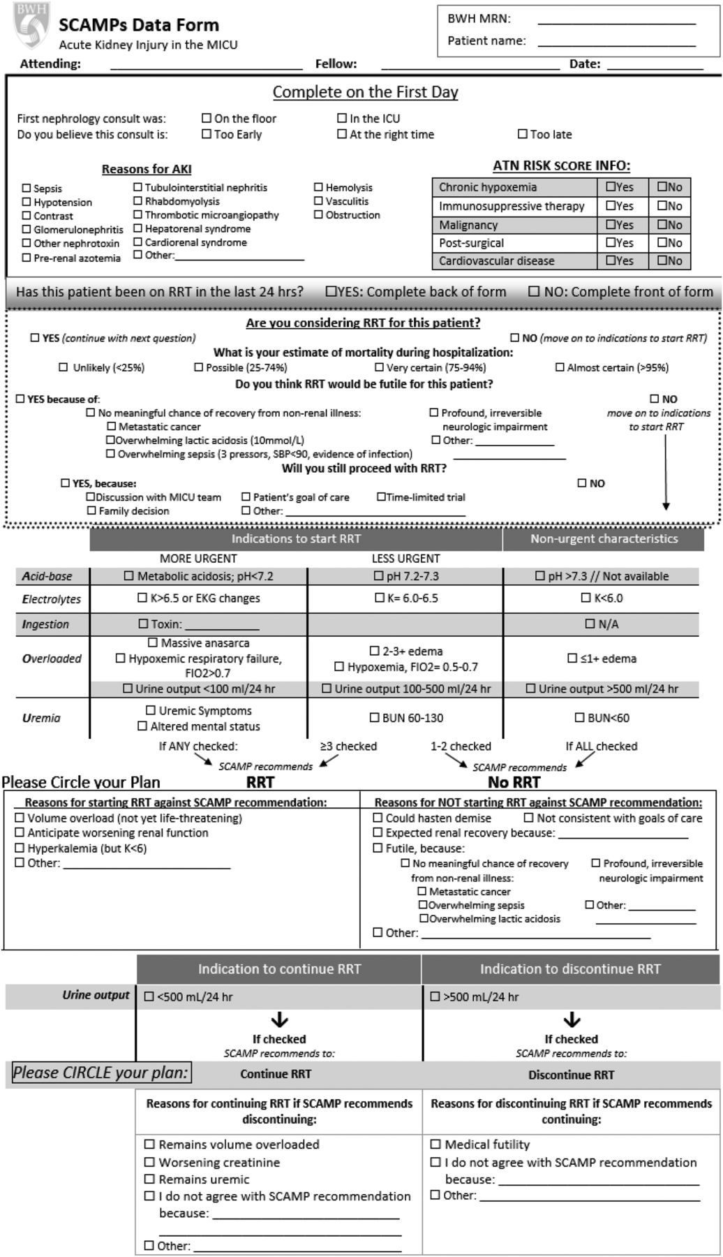A Decision-Making Algorithm for Initiation and Discontinuation of
