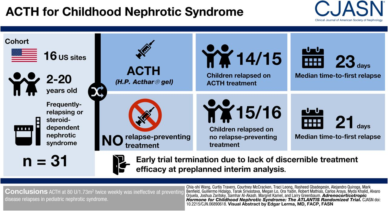 Adrenocorticotropic Hormone for Childhood Nephrotic Syndrome