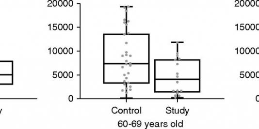 Humoral Response to the Pfizer BNT162b2 Vaccine in Patients Undergoing Maintenance Hemodialysis