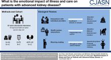 Emotional Impact of Illness and Care on Patients with Advanced Kidney Disease