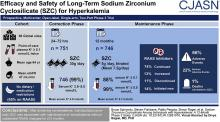 Sodium Zirconium Cyclosilicate among Individuals with Hyperkalemia