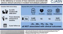 Concentrations of Trace Elements and Clinical Outcomes in Hemodialysis Patients