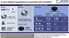 Postdialysis Hypokalemia and All-Cause Mortality in Patients Undergoing Maintenance Hemodialysis