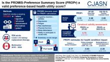 Evaluation of PROMIS Preference Scoring System (PROPr) in Patients Undergoing Hemodialysis or Kidney Transplant
