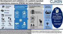 Development and Content Validity of a Patient-Reported Experience Measure for Home Dialysis