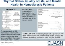 Thyroid Status, Quality of Life, and Mental Health in Patients on Hemodialysis