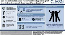 Pretransplant Calculated Panel Reactive Antibody in the Absence of Donor-Specific Antibody and Kidney Allograft Survival