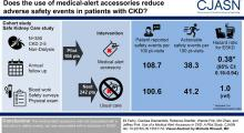 Use of a Medical-Alert Accessory in CKD