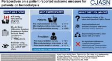 Implementing a Patient-Reported Outcome Measure for Hemodialysis Patients in Routine Clinical Care