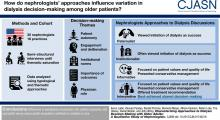 Characterizing Approaches to Dialysis Decision Making with Older Adults