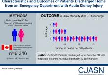 Characteristics and Outcomes of Patients Discharged Home from an Emergency Department with AKI