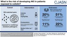 Attributable Risk and Time Course of Colistin-Associated Acute Kidney Injury