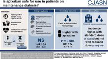Apixaban versus No Anticoagulation in Patients Undergoing Long-Term Dialysis with Incident Atrial Fibrillation