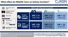 Comparative Risks of Nonsteroidal Anti-Inflammatory Drugs on CKD