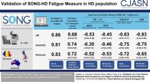 Validation of a Core Patient-Reported Outcome Measure for Fatigue in Patients Receiving Hemodialysis