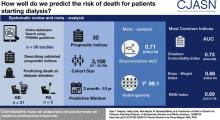 Prediction of Risk of Death for Patients Starting Dialysis