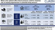 Diagnostic Performance of Blood Pressure Measurement Modalities in Living Kidney Donor Candidates