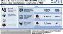 Renin-Angiotensin System Blockade after Acute Kidney Injury (AKI) and Risk of Recurrent AKI