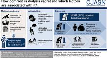 Dialysis Regret