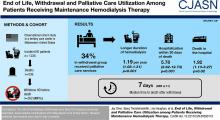 End of Life, Withdrawal, and Palliative Care Utilization among Patients Receiving Maintenance Hemodialysis Therapy