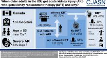 Selection and Receipt of Kidney Replacement in Critically Ill Older Patients with AKI