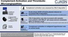 Complement Activation and Thrombotic Microangiopathies