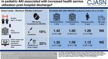 Healthcare Utilization after Acute Kidney Injury in the Pediatric Intensive Care Unit