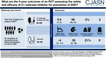 Three-Year Outcomes of a Randomized, Double-Blind, Placebo-Controlled Study Assessing Safety and Efficacy of C1 Esterase Inhibitor for Prevention of Delayed Graft Function in Deceased Donor Kidney Transplant Recipients