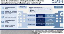 Dialysis Facility Profit Status and Early Steps in Kidney Transplantation in the Southeastern United States