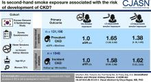 Secondhand Smoke and CKD