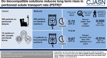 Biocompatible Solutions and Long-Term Changes in Peritoneal Solute Transport
