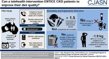 A Coaching Program to Improve Dietary Intake of Patients with CKD