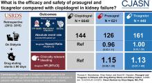 Prasugrel and Ticagrelor in Patients with Drug-Eluting Stents and Kidney Failure