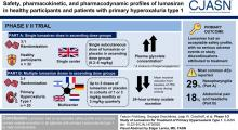 Phase 1/2 Study of Lumasiran for Treatment of Primary Hyperoxaluria Type 1