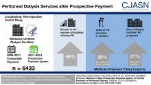 Medicare's New Prospective Payment System on Facility Provision of Peritoneal Dialysis