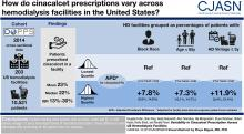 Variability in Cinacalcet Prescription across US Hemodialysis Facilities
