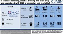 Self-Reported Tobacco, Alcohol, and Illicit Drug Use and Progression of Chronic Kidney Disease