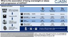Overweight and Obesity and Progression of ADPKD