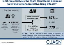 Is Chronic Dialysis the Right Hard Renal End Point To Evaluate Renoprotective Drug Effects?