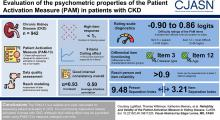 Reliability and Validity of the Patient Activation Measure in Kidney Disease: Results of Rasch Analysis