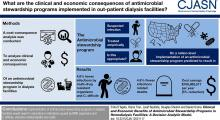Clinical and Economic Benefits of Antimicrobial Stewardship Programs in Hemodialysis Facilities