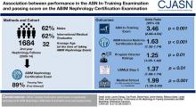 Performance on the Nephrology In-Training Examination and ABIM Nephrology Certification Examination Outcomes
