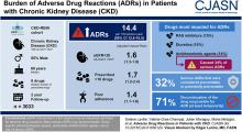 Adverse Drug Reactions in Patients with CKD