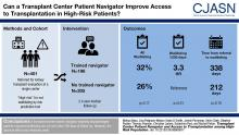 Transplant Center Patient Navigator and Access to Transplantation among High-Risk Population