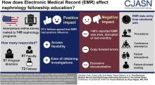 The Electronic Medical Record and Nephrology Fellowship Education in the United States