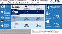 Smoking Cessation and Coronary Artery Calcification in CKD