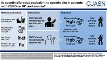 Intravenous Epoetin Alfa-epbx versus Epoetin Alfa for Treatment of Anemia in End-Stage Kidney Disease