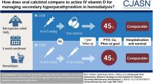 Conversion from Intravenous Vitamin D Analogs to Oral Calcitriol in Patients Receiving Maintenance Hemodialysis