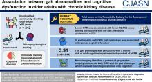 Cognitive Dysfunction and Gait Abnormalities in CKD