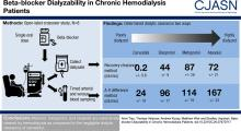 <em>β</em>-Blocker Dialyzability in Maintenance Hemodialysis Patients